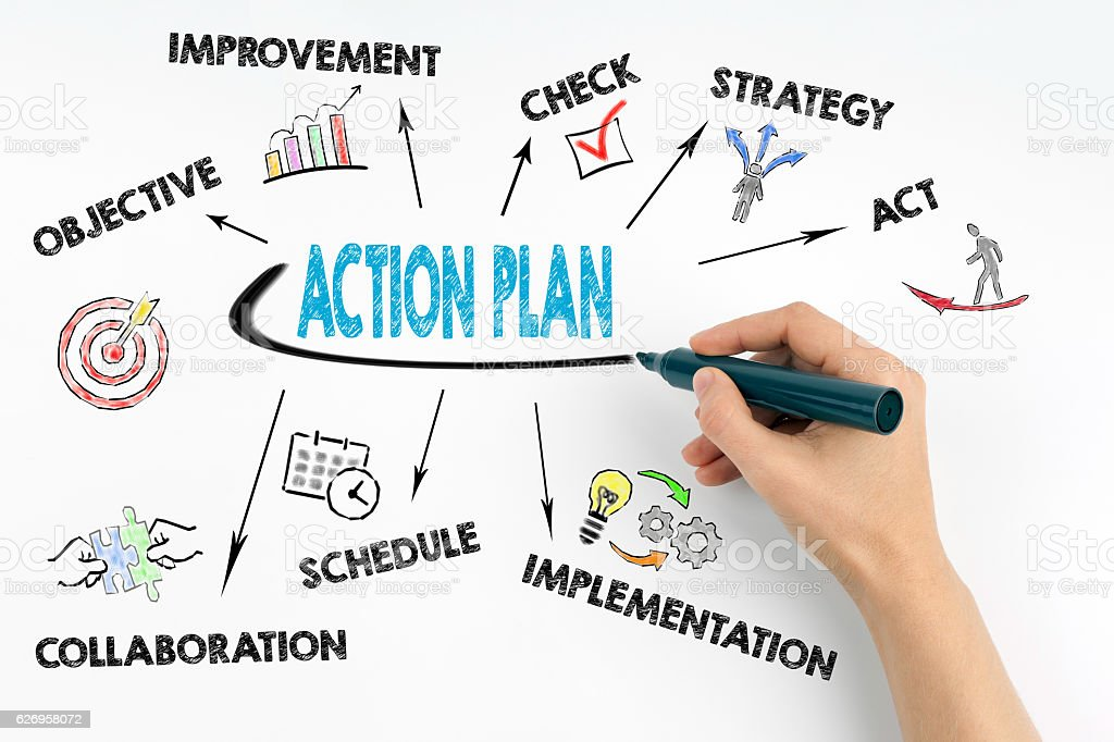 Hand with marker writing - Action Plan concept – Foto
