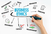 istock Hand with marker writing - Business Ethics concept. 638825832