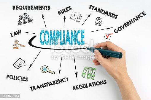 istock Hand with marker writing - Compliance concept 626570354