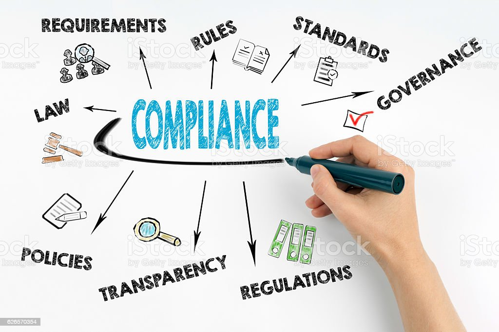 Hand with marker writing - Compliance concept stock photo