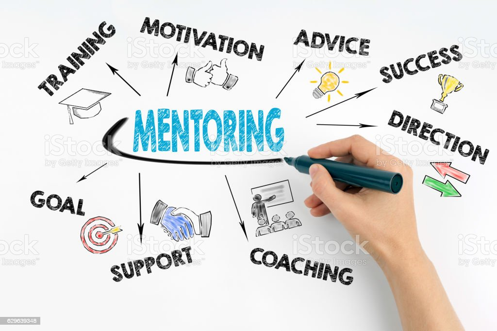 Hand with marker writing - Mentoring concept – Foto