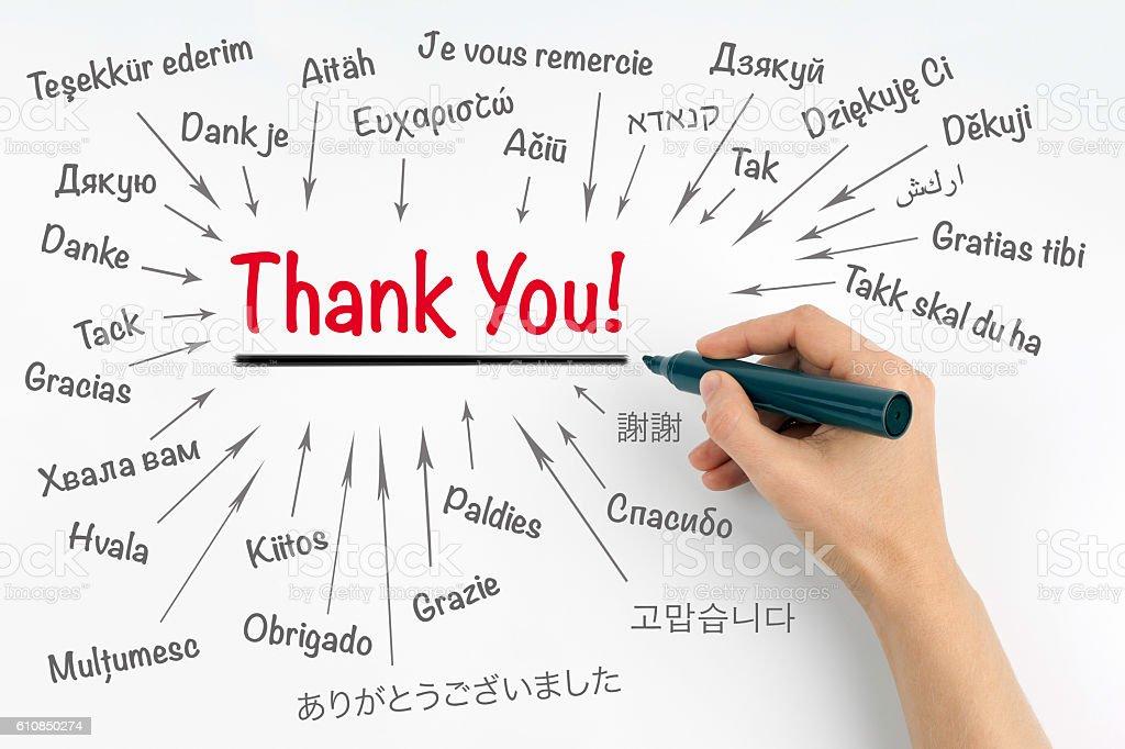 Картинка спасибо на всех языках мира, своими руками