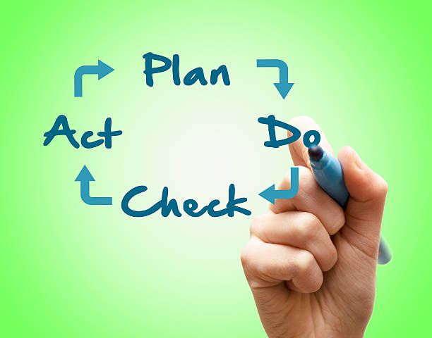 Hand writes Plan Do Check Act stock photo