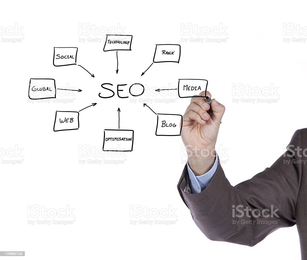 Hand writing a SEO schema on the whiteboard royalty-free stock photo