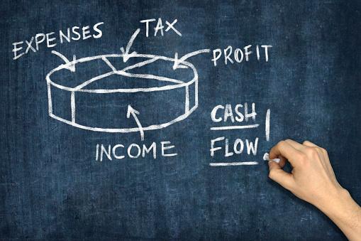 Hand Writing Cash Flow on Blackboard