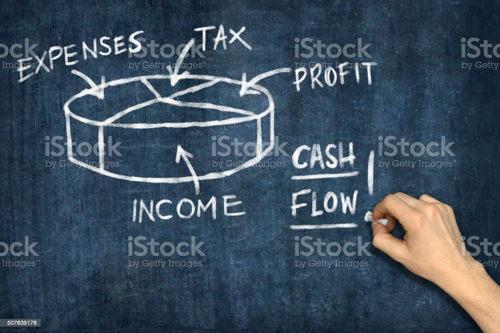 Hand Writing Cash Flow on Blackboard stock photo