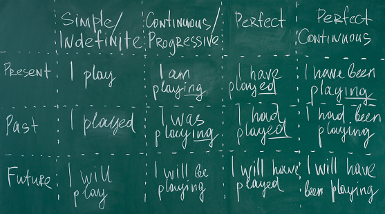 istock Hand writing on a chalkboard in an language english class. 1021526934