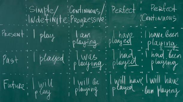 handschrift auf einer tafel in einem englischen sprachkurs. - england stock-fotos und bilder