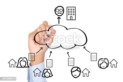 477843023 istock photo Hand writing on a whiteboard showing cloud computing concept 457389013