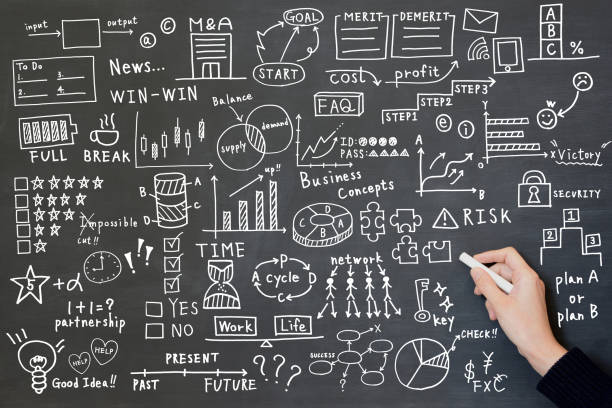 Hand written business concepts background stock photo