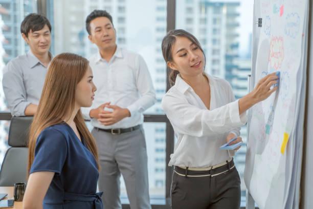 Feliz reunión del equipo asiático de negocios en la oficina moderna. Unidad y trabajo en equipo. Colegas se reúnen para discutir su manera exitosa, presentación de negocios asiáticos - foto de stock