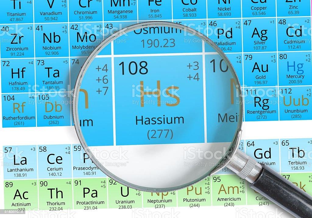Hassio smbolohs elemento de la tabla peridica ampliado hassio smbolo hs elemento de la tabla peridica ampliado foto de stock libre de urtaz Image collections