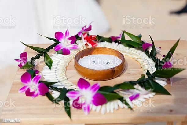 Hawaiian beach wedding picture id452250739?b=1&k=6&m=452250739&s=612x612&h=3tzzynr wdzsvqwaieslknkrkltkbuavsae5jfoimv4=