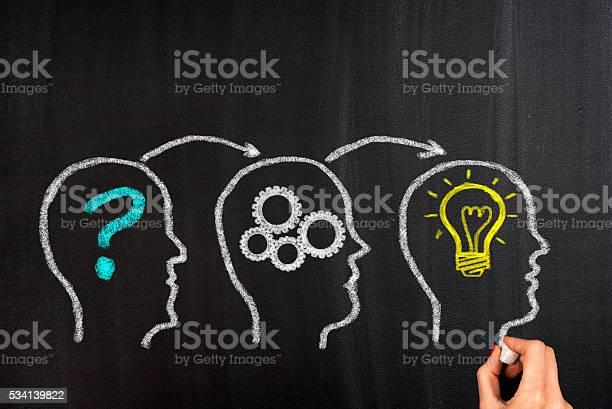 Head occurs brainstorm picture id534139822?b=1&k=6&m=534139822&s=612x612&h=6gqwyjnpwr5rc0huonf1orxqnee3i evudjyfnuxpwc=