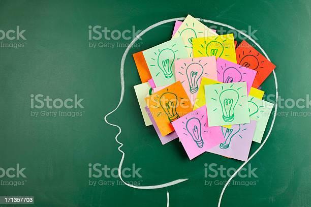 Head on chalkboard with light bulb notes inside picture id171357703?b=1&k=6&m=171357703&s=612x612&h=pilhchipz4ljlzh5 w37iaws9o9idhcjticw4leqbh0=
