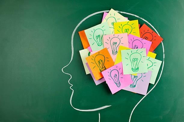 Head on chalkboard with light bulb notes inside picture id171357703?b=1&k=6&m=171357703&s=612x612&w=0&h=ar8js9ow2e2xehlkqjpfqtfxsv9yo0ksccgy2n t7zi=