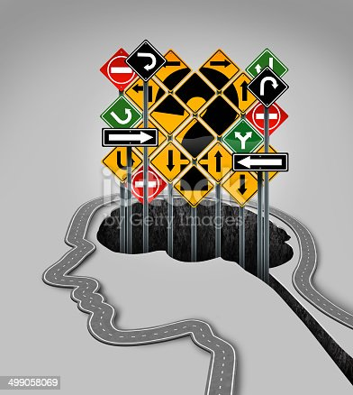 Head question mark concept as a road shaped as a human face profile and confusing traffic signs rising from a hole that is in the shape of a brain as a symbol of guidance questions and uncertainty in business and health.