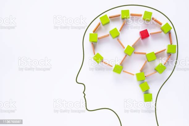 Head with colourful shapes of abstract brain picture id1136765561?b=1&k=6&m=1136765561&s=612x612&h=1w3m9itqcfwdv6nsn6cw3ruzr09fpk hvnbz3 uzipq=