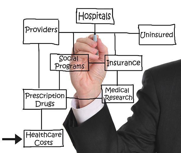 Den Gesundheitsausgaben – Foto