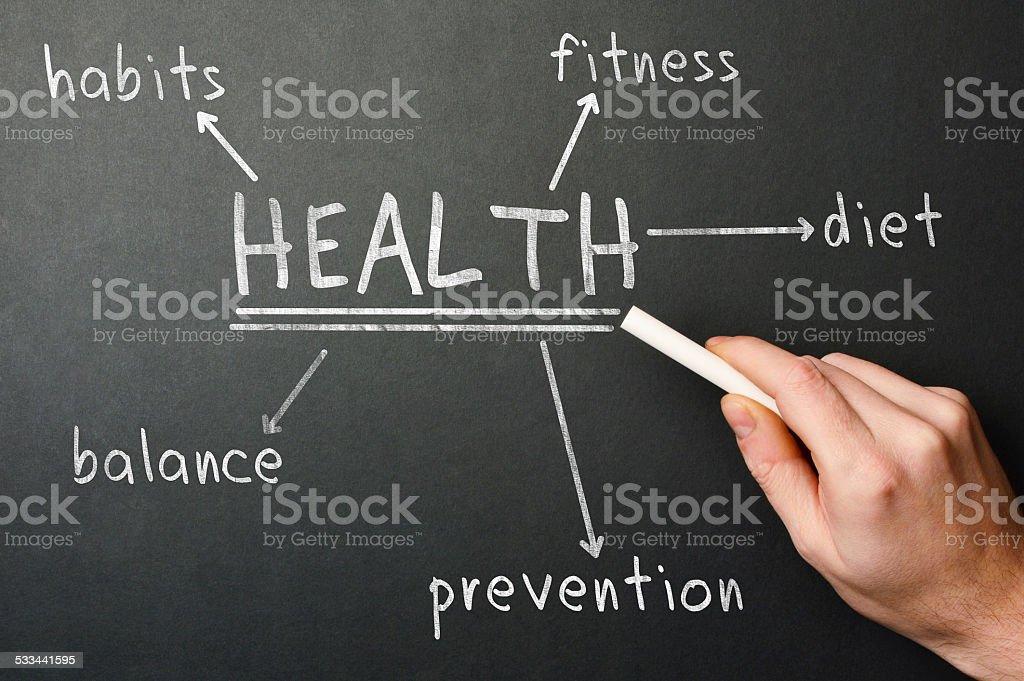 Health Diagram (Click for more) stock photo