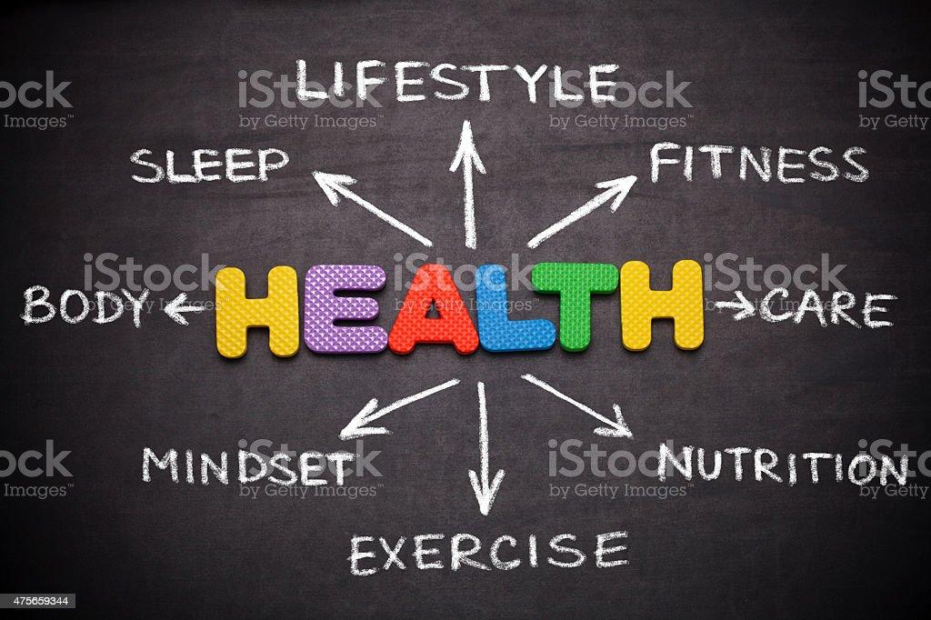 Health Word Cloud stock photo