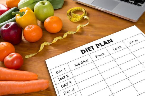 gesunde diät-plan essen, diäten, abnehmen und gewicht verlust-konzept - tagesgericht stock-fotos und bilder