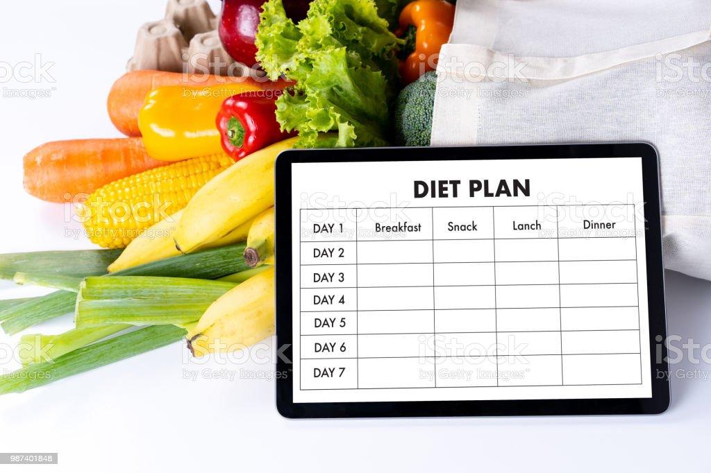 abnehmen plan essen
