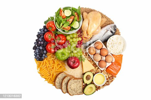 Healthy food pie chart isolated on white background. Food sources of carbohydrates, proteins and fats in proper proportions for diet, healthy eating and nutrition planning. Top view