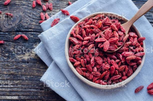 Photo of Healthy goji berries