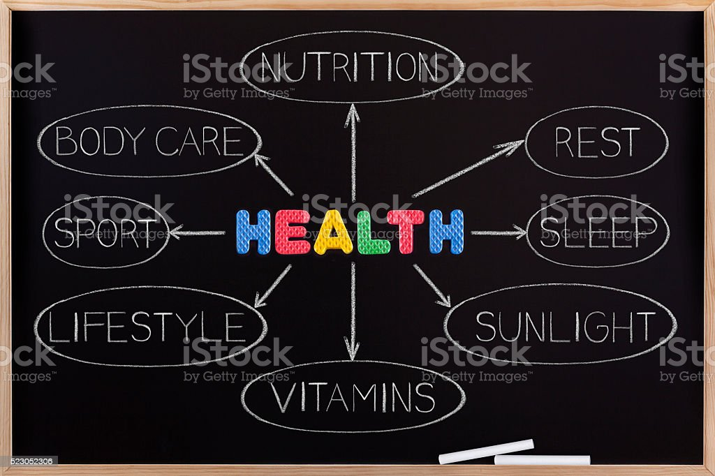 Healthy Lifestyle Concept on Blackboard stock photo