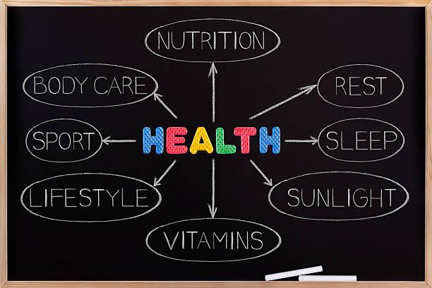 healthy lifestyle concept on blackboard - sleeping illustration stockfoto's en -beelden