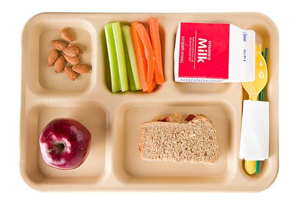 Healthy school lunch picture id184982138?b=1&k=6&m=184982138&s=612x612&w=0&h=6itajl14lhjwdqgdx6hfaryythux54mm 5vxprgqyng=