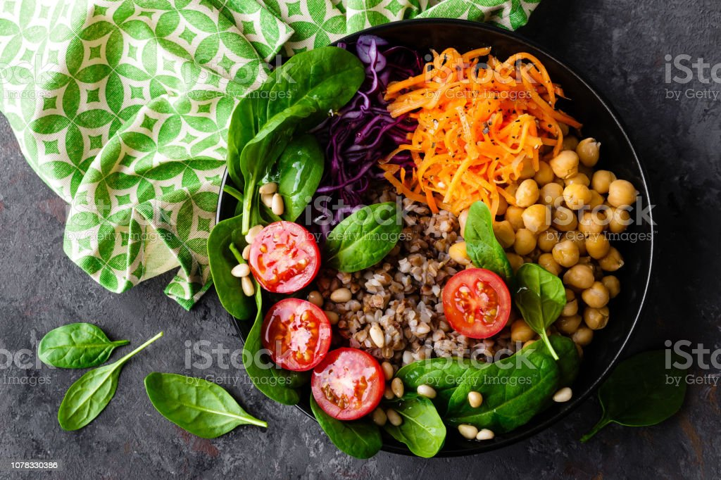 plan de régime de désintoxication végétarien