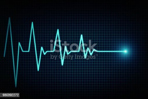 Heart beat line end of life