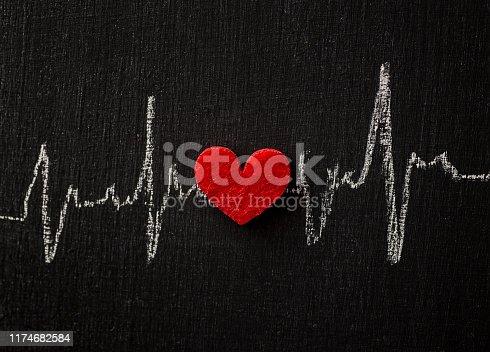 Heart Shape, Heart health, Heart rhythm