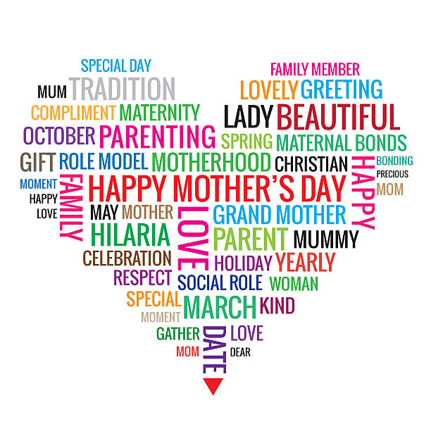 heart-shaped text composed of mothers day related words stock photo