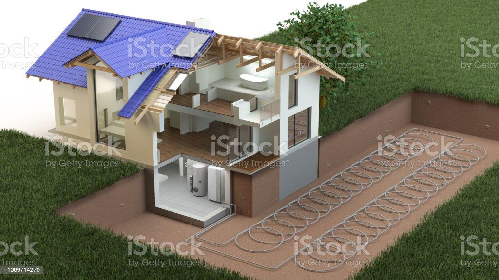 熱泵、地源 - 免版稅下面圖庫照片