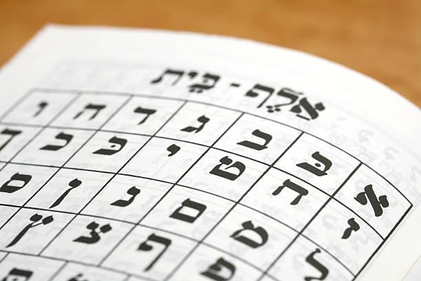 hebrajski alfabetu - pismo hebrajskie zdjęcia i obrazy z banku zdjęć