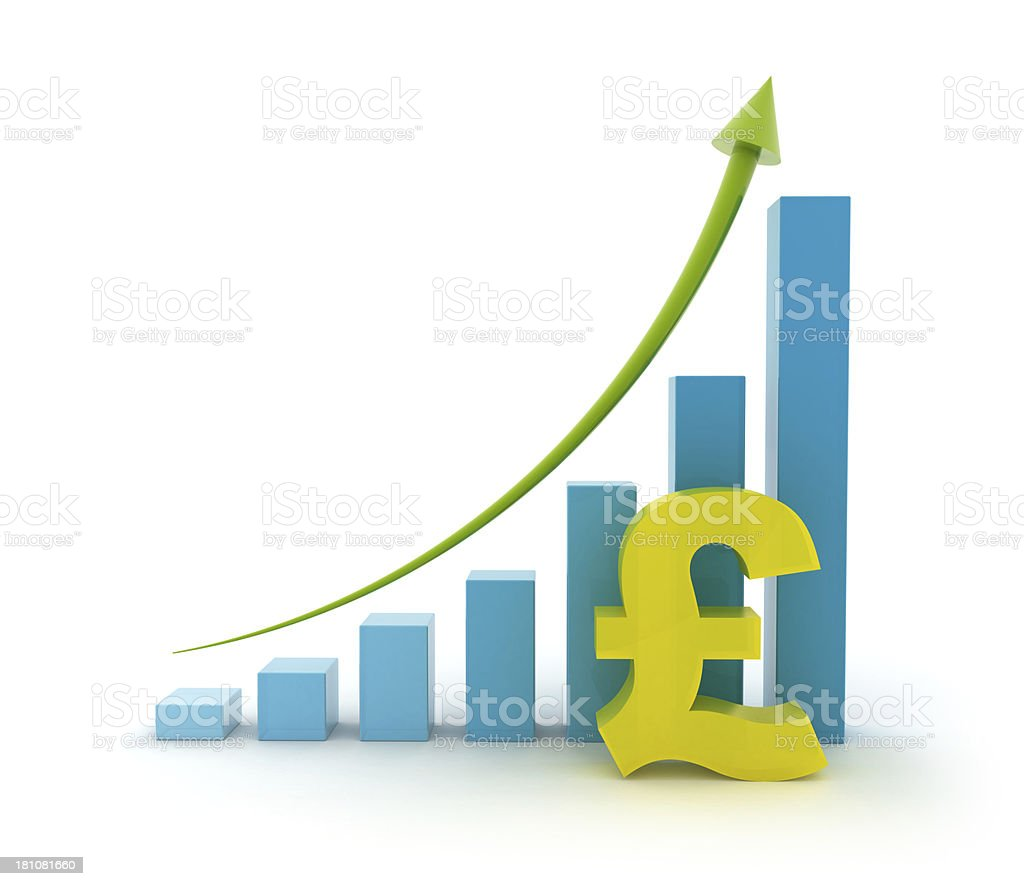 Height chart with pound sign royalty-free stock photo