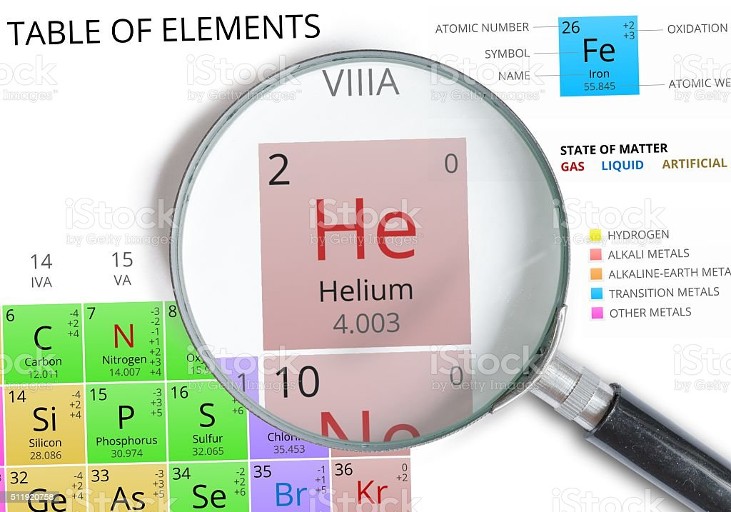 Helium - Element of Mendeleev Periodic table magnified with magnifier stock photo
