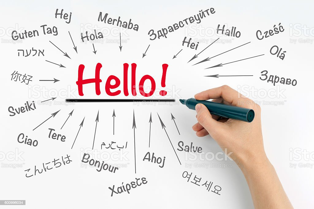 Hello word in different languages of the world – Foto
