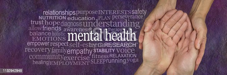 istock Help for those with Mental Health issues Word Tag Cloud 1132942945