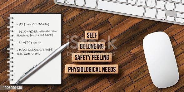 istock hierarchy of needs on wooden blocks 1206259436