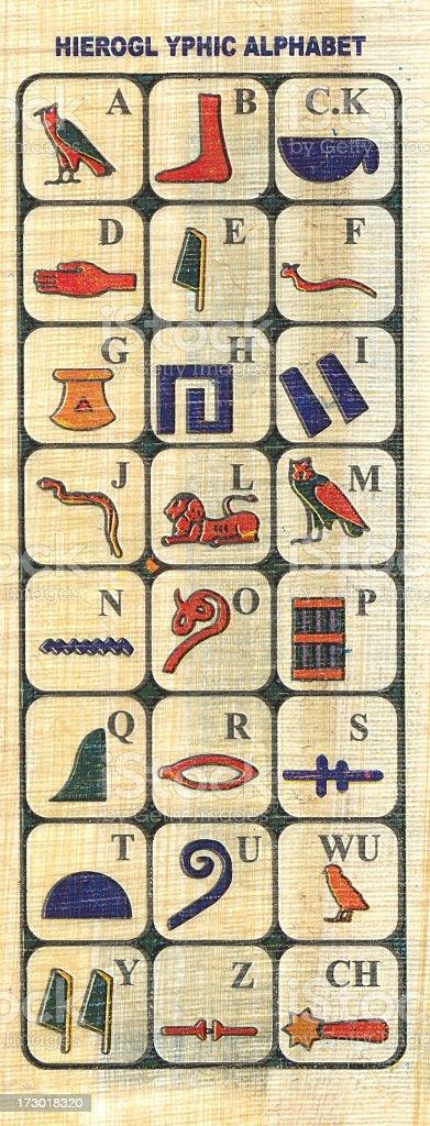 Hieroglyphic Alphabet royalty-free stock photo