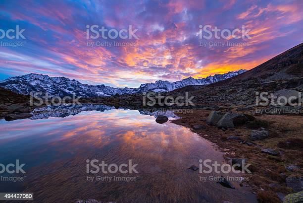 Photo of High altitude alpine lake, reflections at sunset