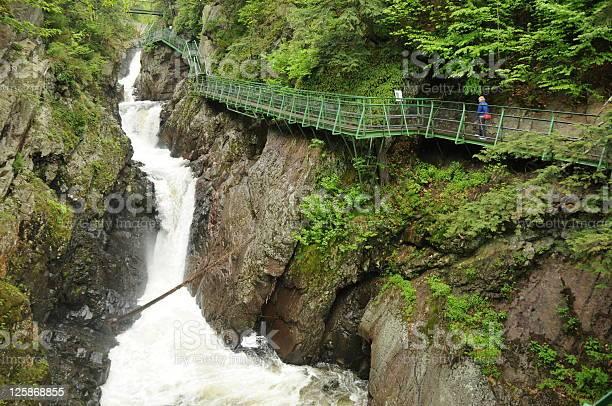 Photo of High Falls Gorge, NY