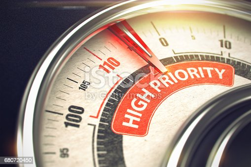 Conceptual Illustration of a Gauge with Red Needle Pointing to Maximum of High Priority. Horizontal image. 3D Render.