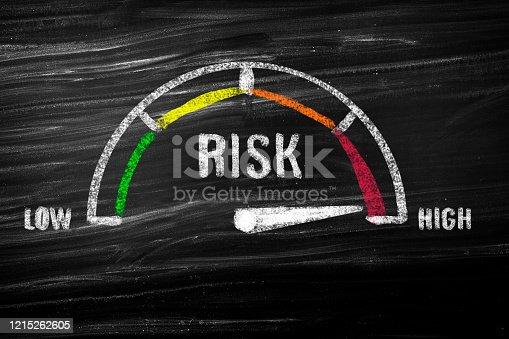 High risk meter on blackboard