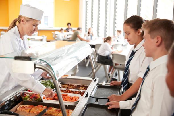 High school students wearing uniform being served food in canteen picture id1047617778?b=1&k=6&m=1047617778&s=612x612&w=0&h=pui12qu nkpbrqkbgmnyhpcui5uepyejjrx32f 8i7i=