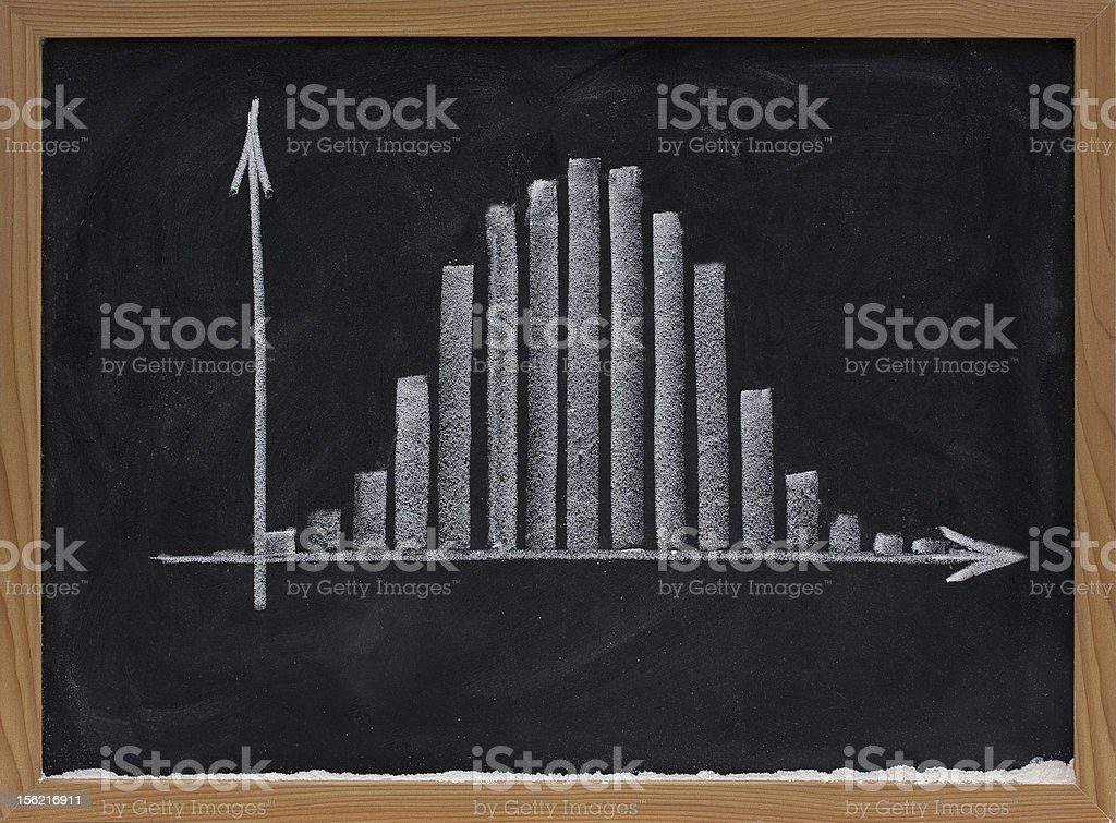 histogram with Gaussian distribution on blackboard royalty-free stock photo